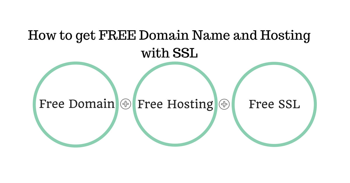 how to create a free web domain