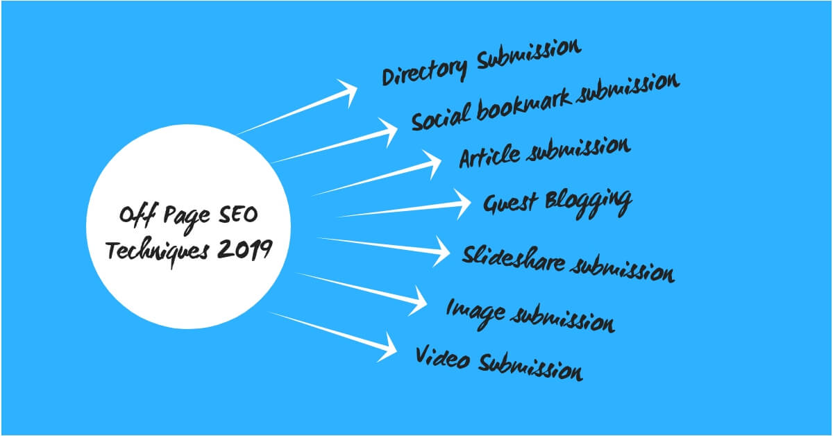 Off Page SEO Technics 2019